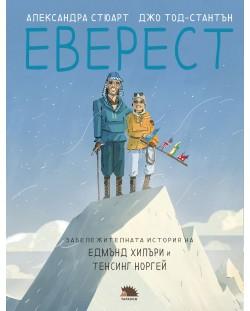 Еверест. Забележителната история на Едмънд Хилари и Тенсинг Норгей