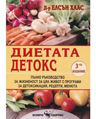dietata-detoks - 1