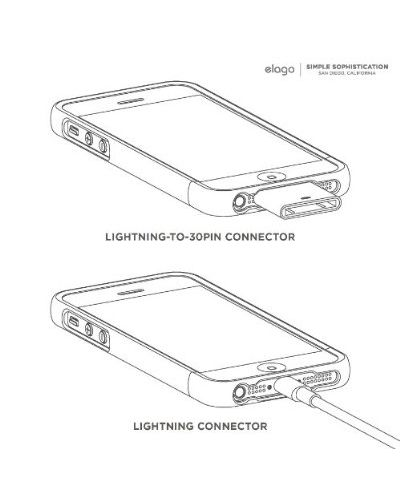 Калъф Elago S5 Glide за iPhone 5, Iphone 5s - тъмносив- - 5