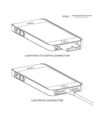 Elago S5 Outfit Matrix Aluminum + HD Clear Film за iPhone 5 -  зелен - 5