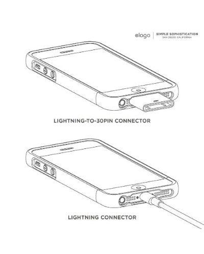 Калъф Elago S5 Glide за iPhone 5, Iphone 5s - бял-гланц - 7