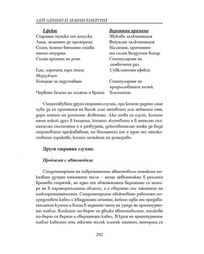 Лей линии и земни енергии - 7
