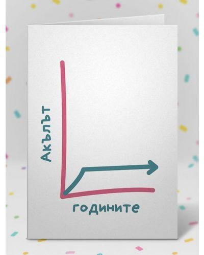Картичка Мазно.бг - Акълът-годините-1 - 2