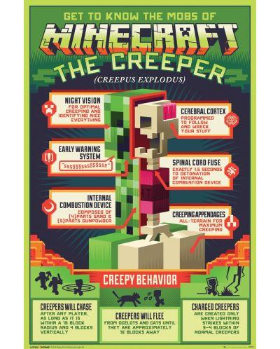 Макси плакат GB Eye Minecraft - Creepy Behaviour - 1