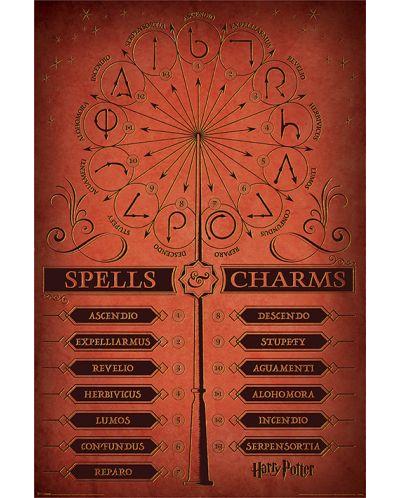 Макси плакат Pyramid - Harry Potter (Spells & Charms) - 1