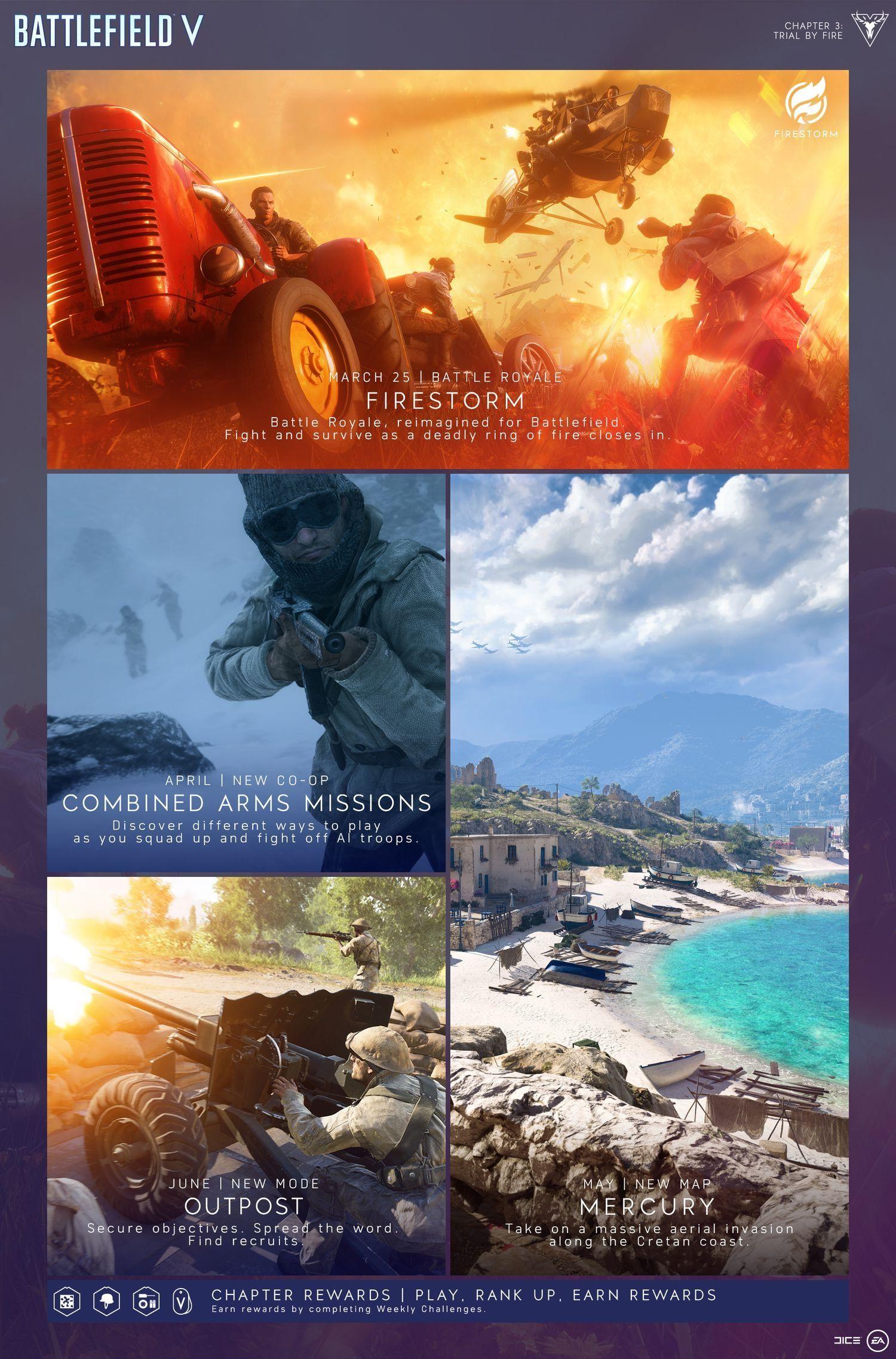 Battlefield V (PS4) - 7