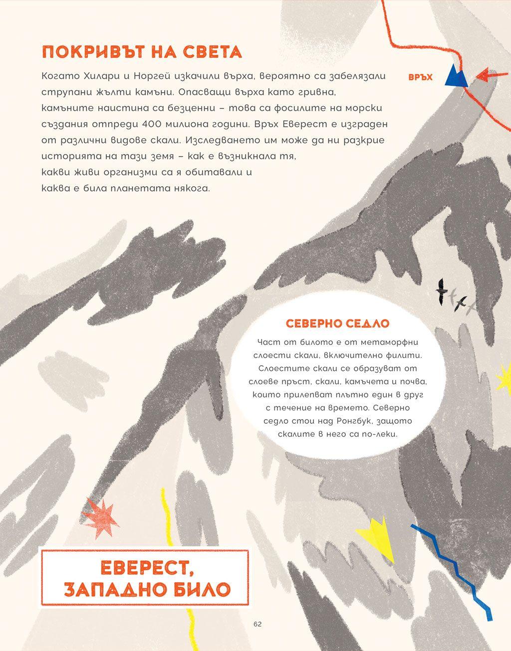 Еверест (Сангма Франсис) - 5