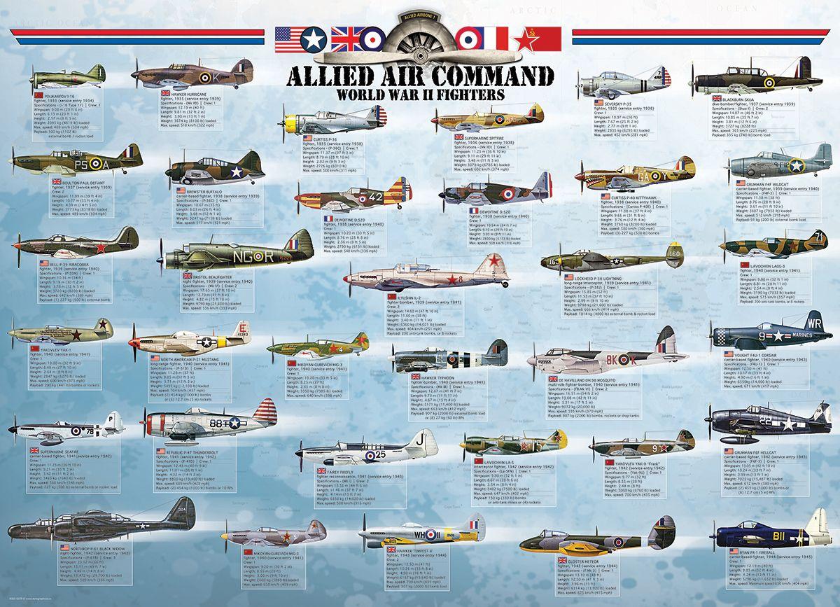 Пъзел Eurographics от 1000 части –  Съюзнически изтребител от Втората световна война - 2