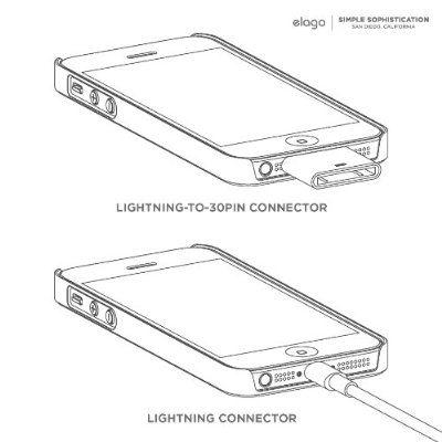 Elago S5 Outfit Matrix Aluminum + HD Clear Film за iPhone 5 -  тъмносив - 5