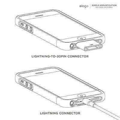 Калъф Elago S5 Glide за iPhone 5, Iphone 5s - тъмнорозов- - 2