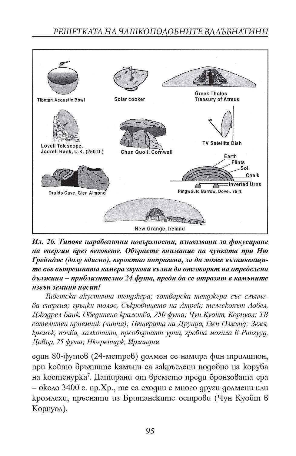 Лей линии и земни енергии - 2