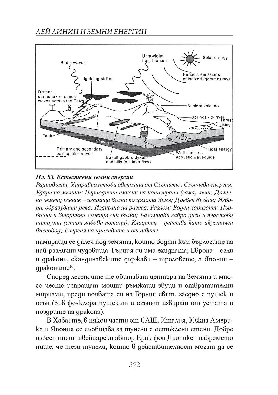 Лей линии и земни енергии - 10