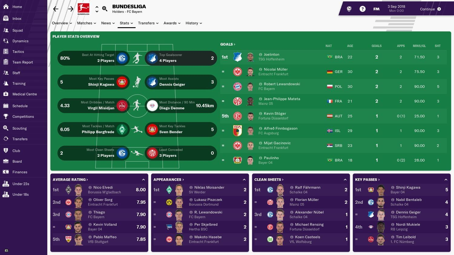 Football Manager 2019 (PC) - 9