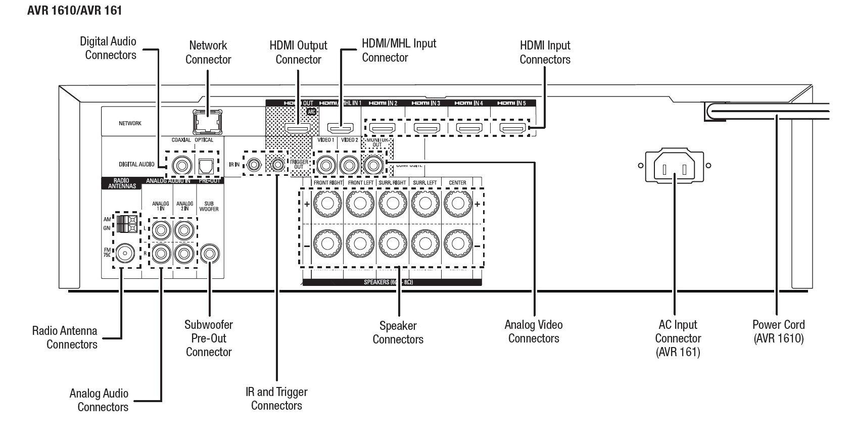 harman/kardon HKTS 35BQ с AVR 161 ресивър - 9