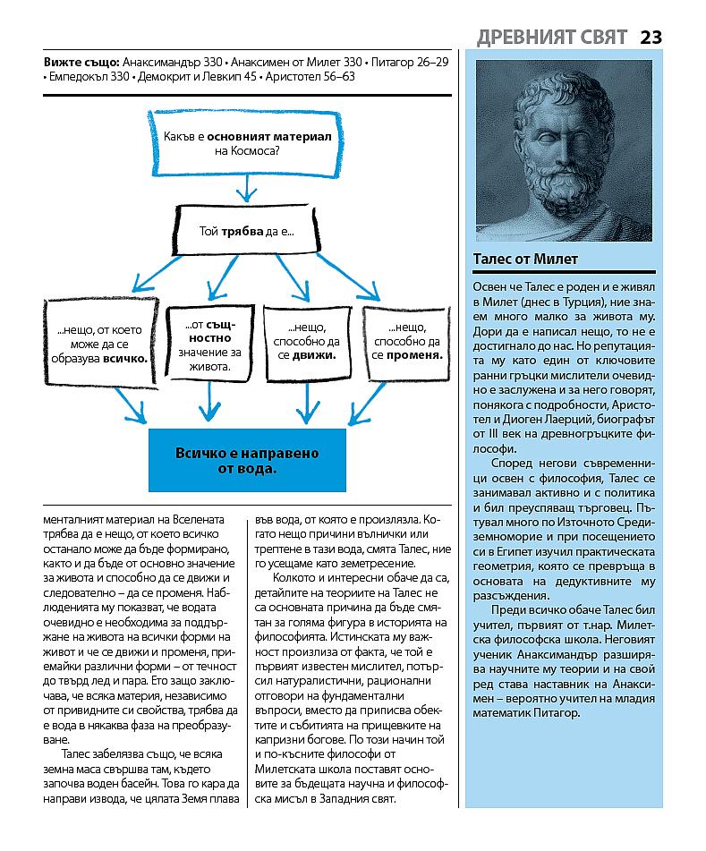 Книгата за философията - 10