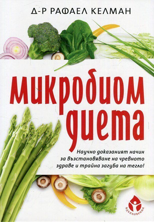 Микробиом диета - 1
