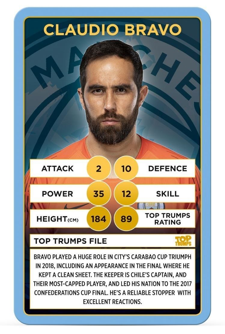Игра с карти Top Trumps - Manchester City FC - 2