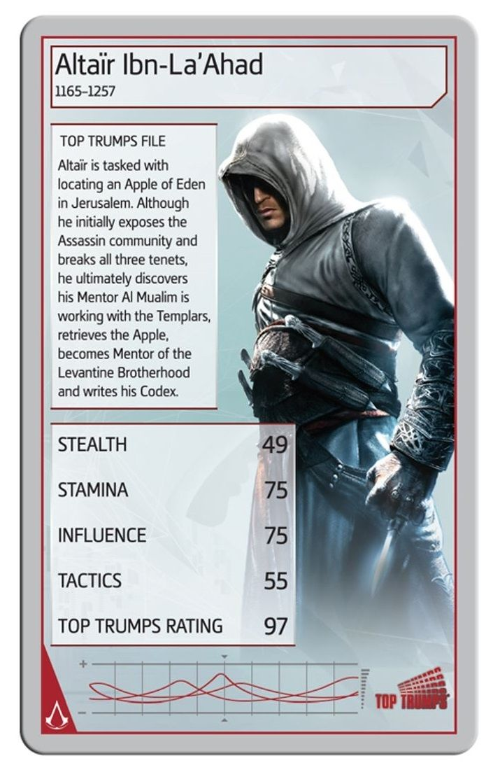 Игра с карти Top Trumps - Assassin's Creed - 2