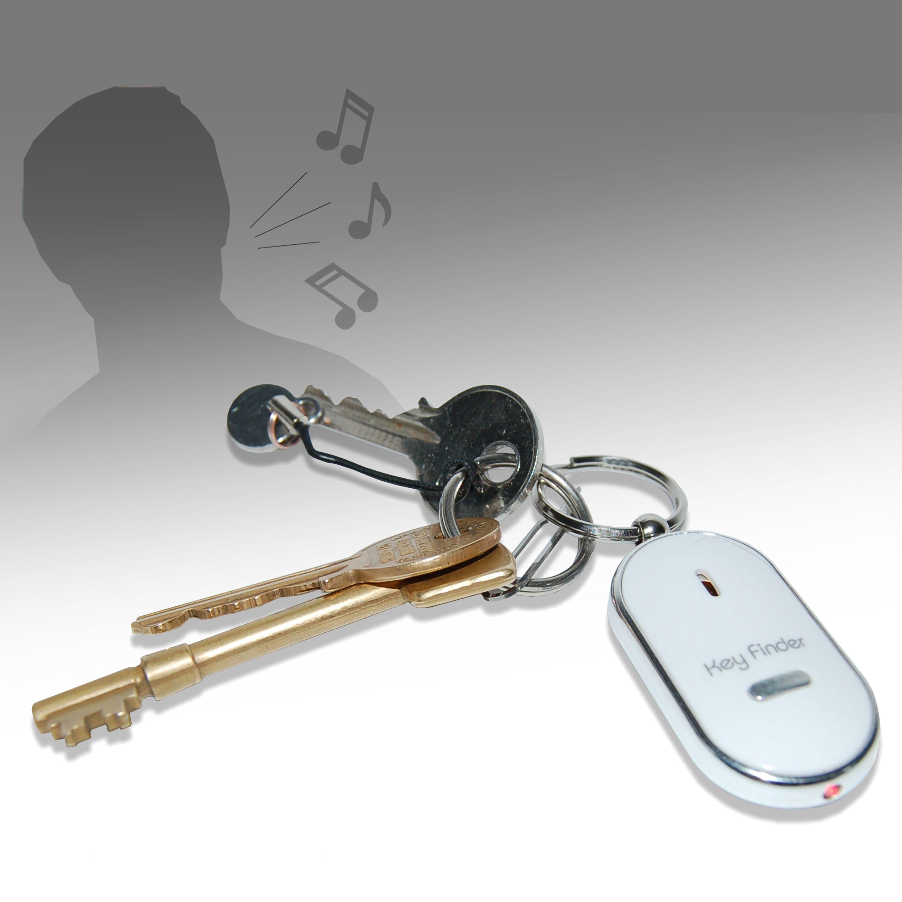Умен ключодържател - 2
