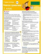 Немска граматика с един поглед - 7. клас