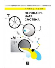 periodichnata-sistema