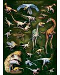 Пъзел Eurographics от 1000 части – Пернати динозаври - 2t